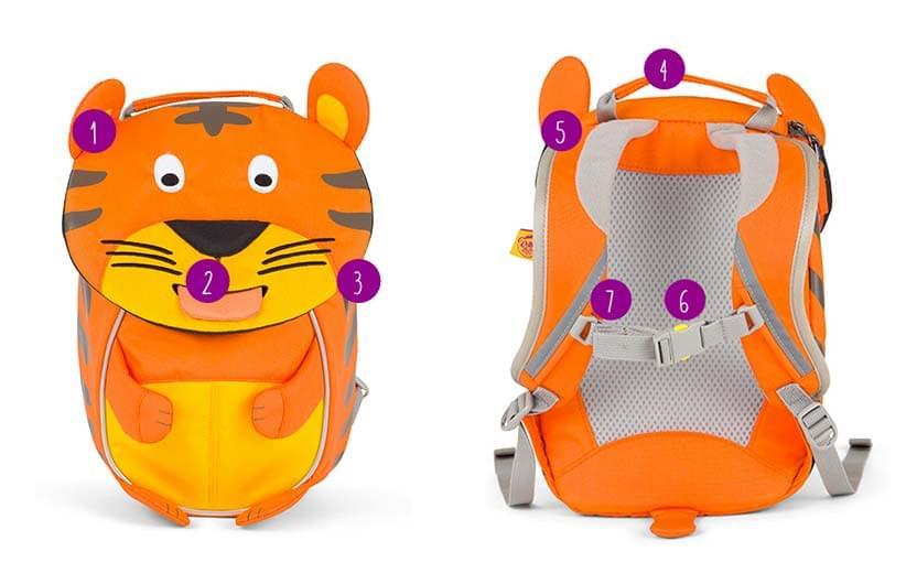 Dětský batůžek Affenzahn - Tigr